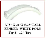 "7.75"" X 21"" X  5.25""TALL  FENDER WHITE POLY (SKU: PF775X21W)"